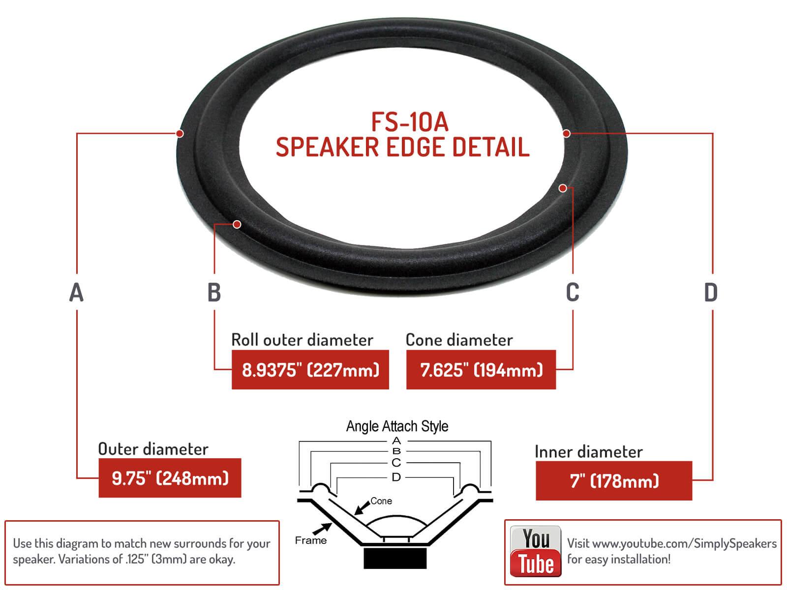NEW DESIGN ACOUSTICS PS-10A PS10A WOOFER SPEAKER SURROUND FOAM EDGE KIT PARTS