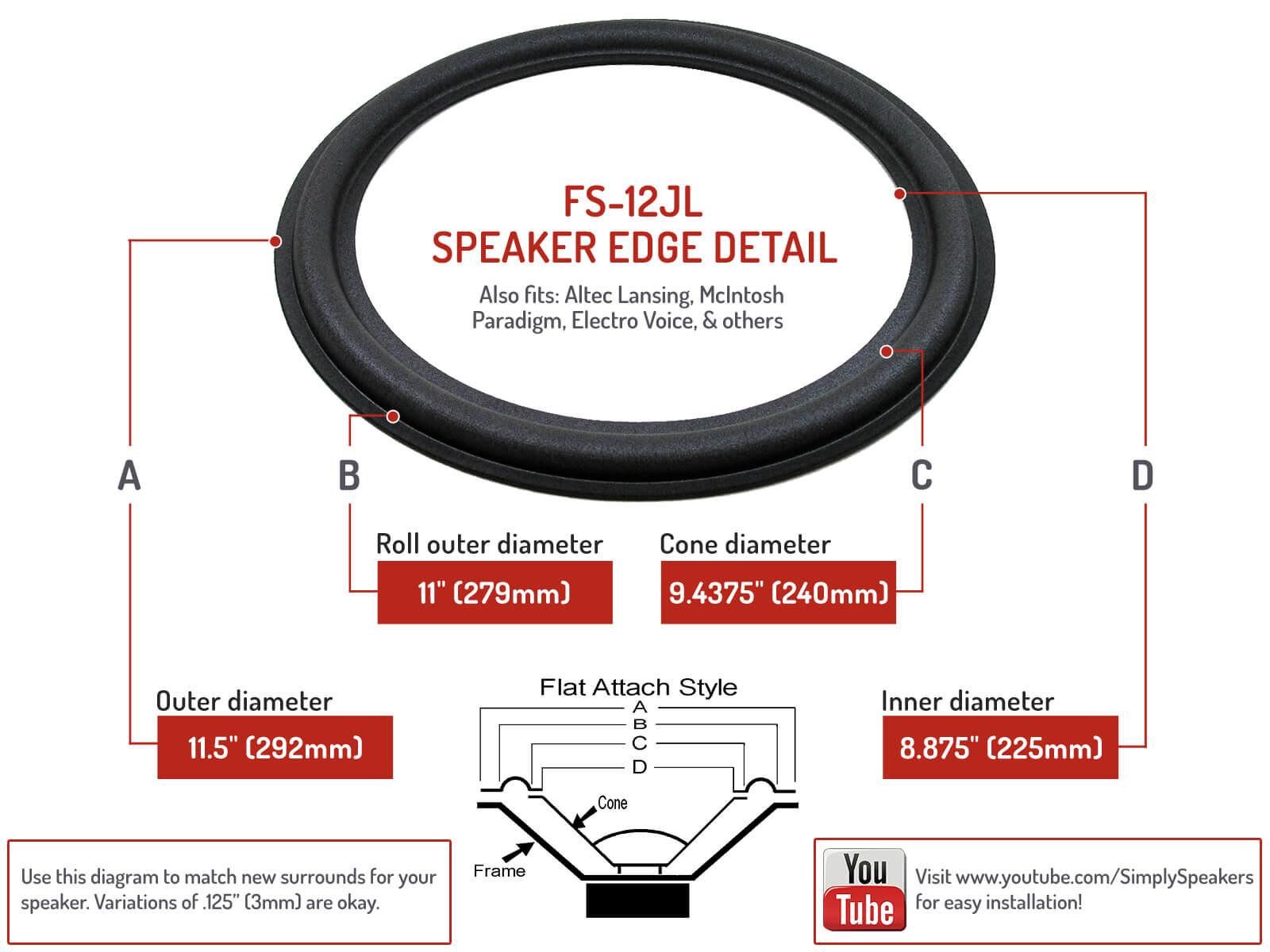 12 Inch Paradigm 12 Speaker Foam Surround Repair Kit