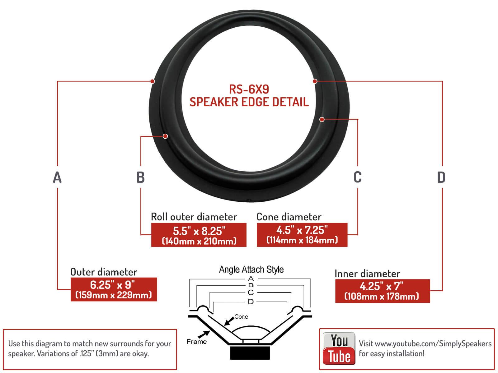 """2006 Lexus RX330 6/""""x9/"""" 86160-0E070 Door Speaker Rubber Edge Repair Kit Pair"""